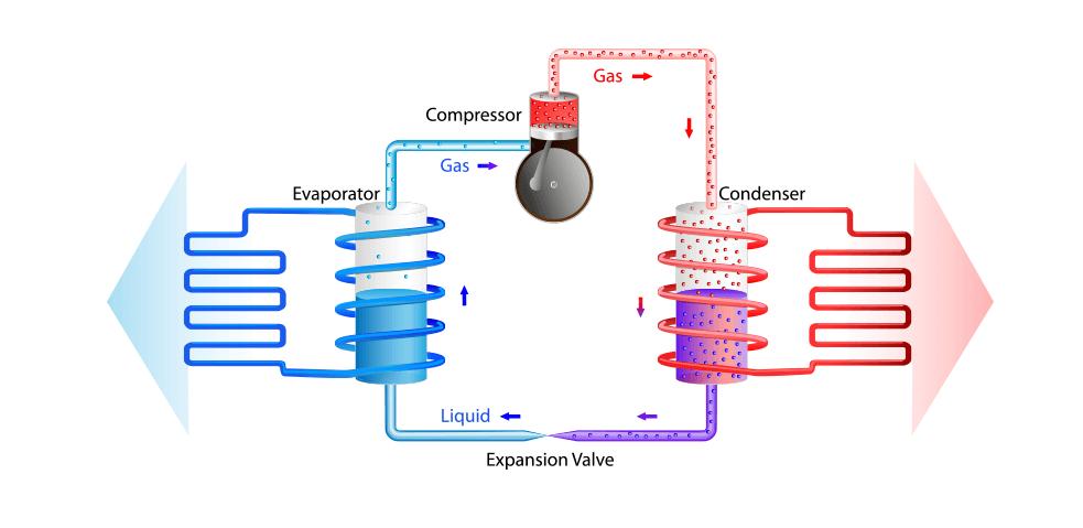 how do heat pumps work